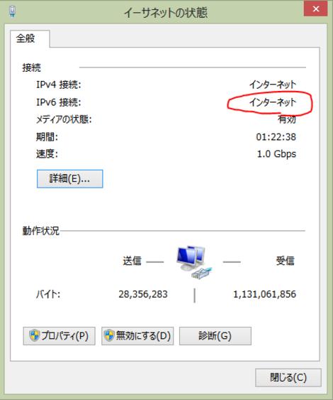 Networkaccessstatus